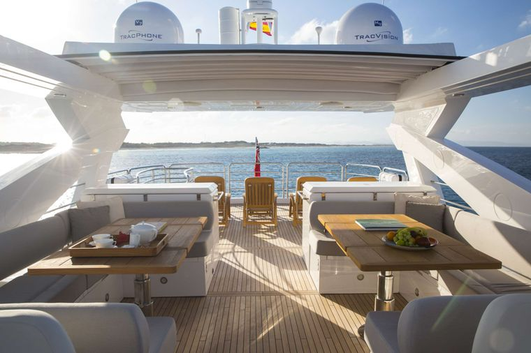 PLAY THE GAME Yacht Charter - Flybridge
