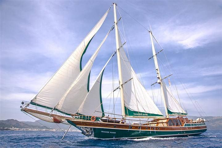 GRANDEMARE Yacht Charter - Ritzy Charters
