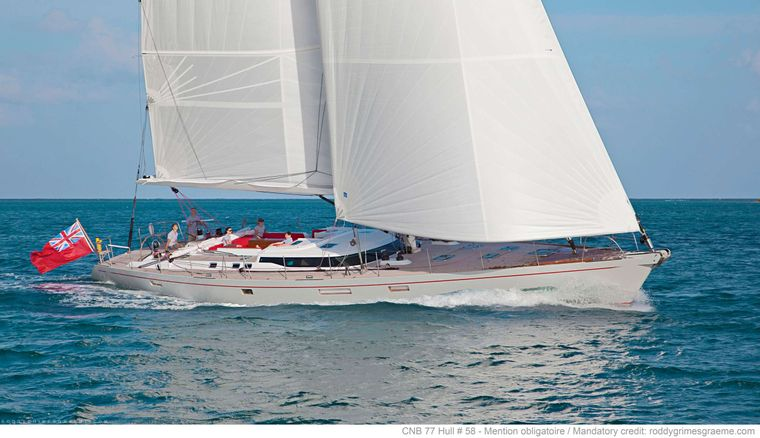 SWALLOWS AND AMAZONS Yacht Charter - Ritzy Charters